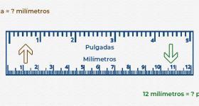 Tabla De Equivalencias Pulgadas A Milimetros Y Viceversa